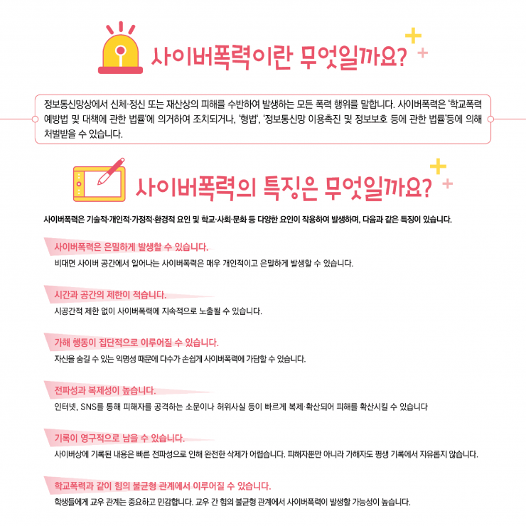 [카드뉴스형] 사이버폭력 예방대응 가이드(학부모용)_F_2