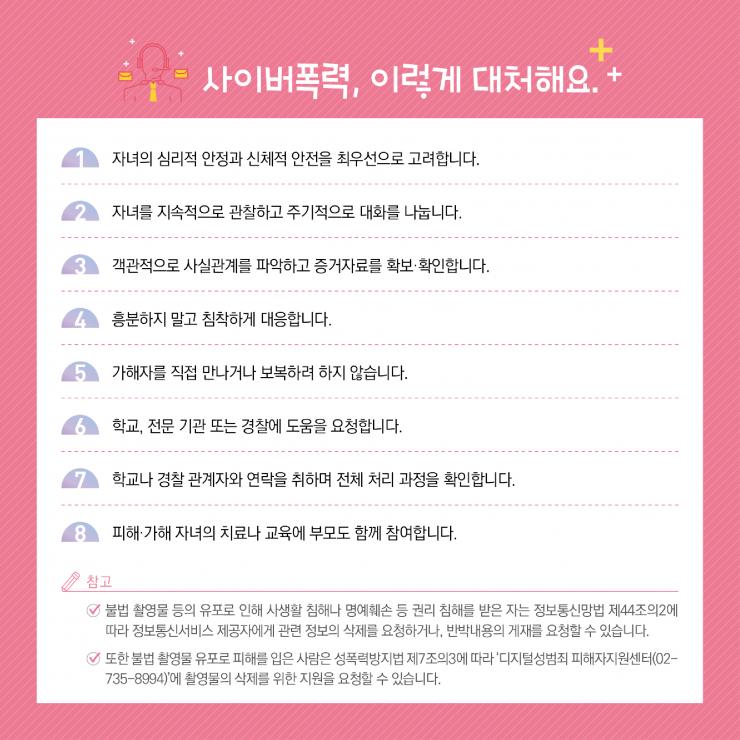 [카드뉴스형] 사이버폭력 예방대응 가이드(학부모용)_F_5