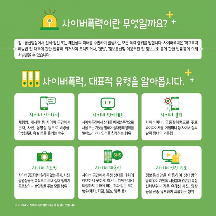 [카드뉴스형] 사이버폭력 예방대응 가이드(학생용)_F_2