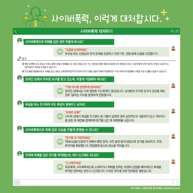 [카드뉴스형] 사이버폭력 예방대응 가이드(학생용)_F_4